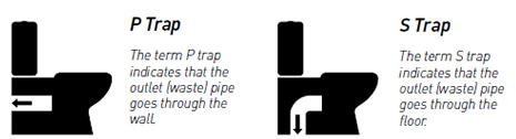 S Trap or P Trap?
